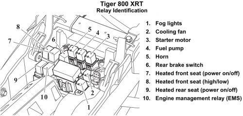 Tiger-800-XRT---Relay-Identification.png